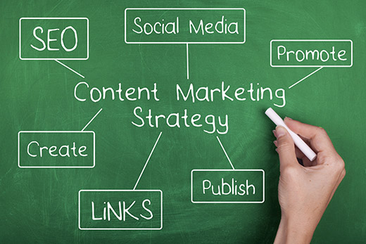 ALIVE Digital Marketing | Content Marketing Strategy
