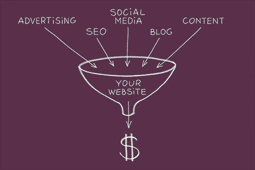 ALIVE Digital Marketing | Services - website